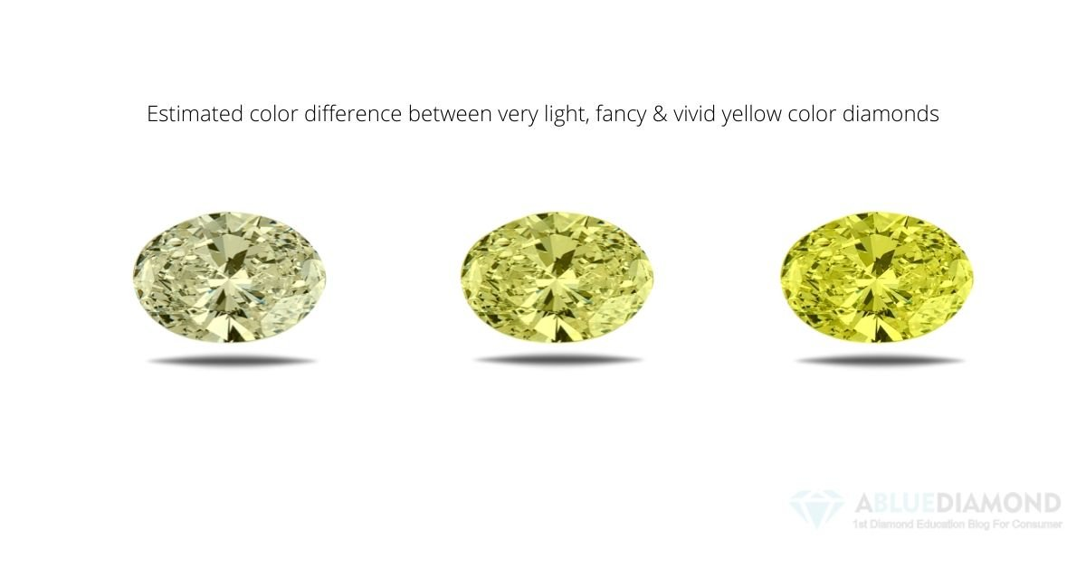 Side by side yellow diamond compare intensity.